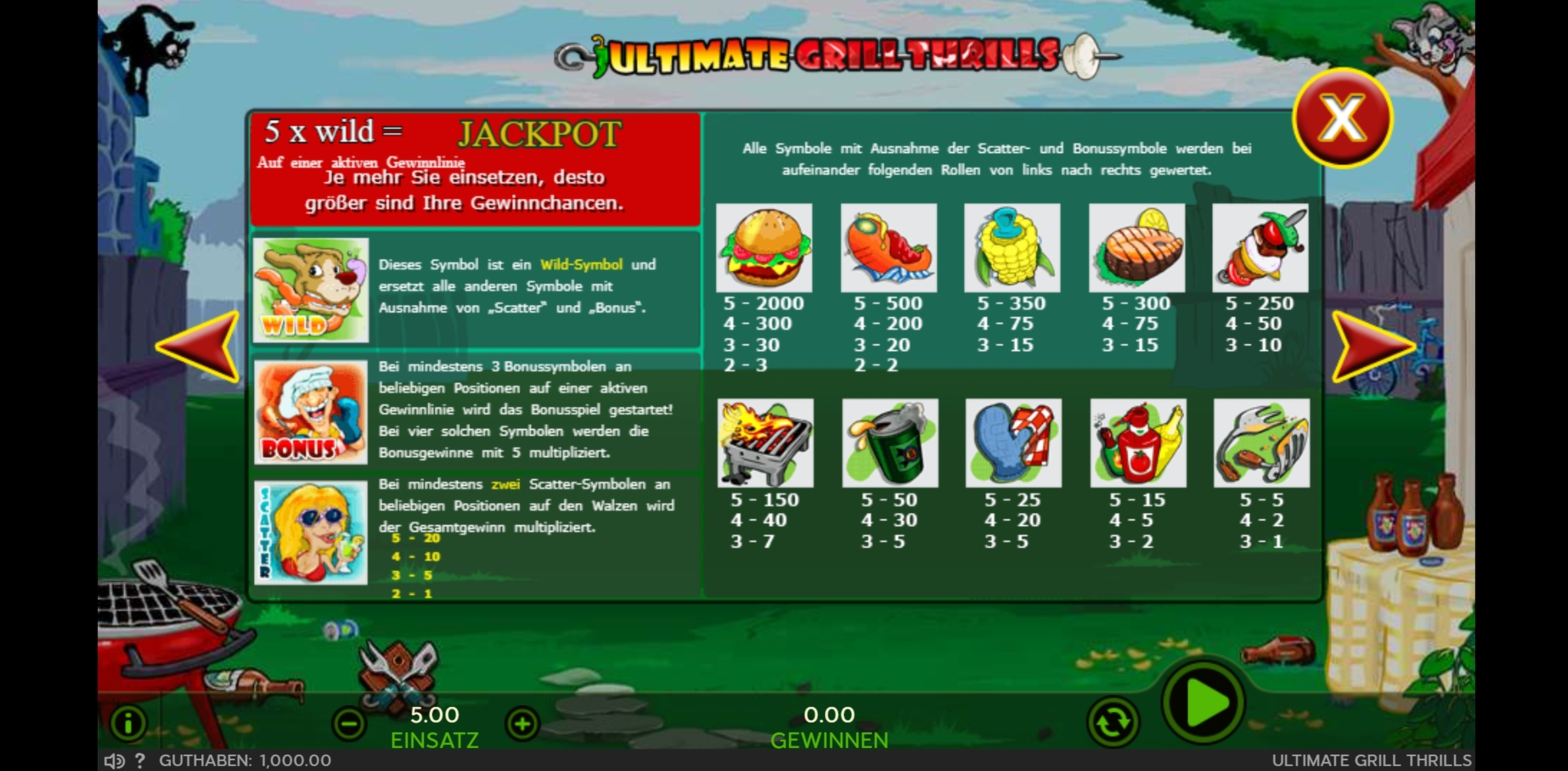 Info of Ultimate Grill Thrills Slot Game by 888 Gaming
