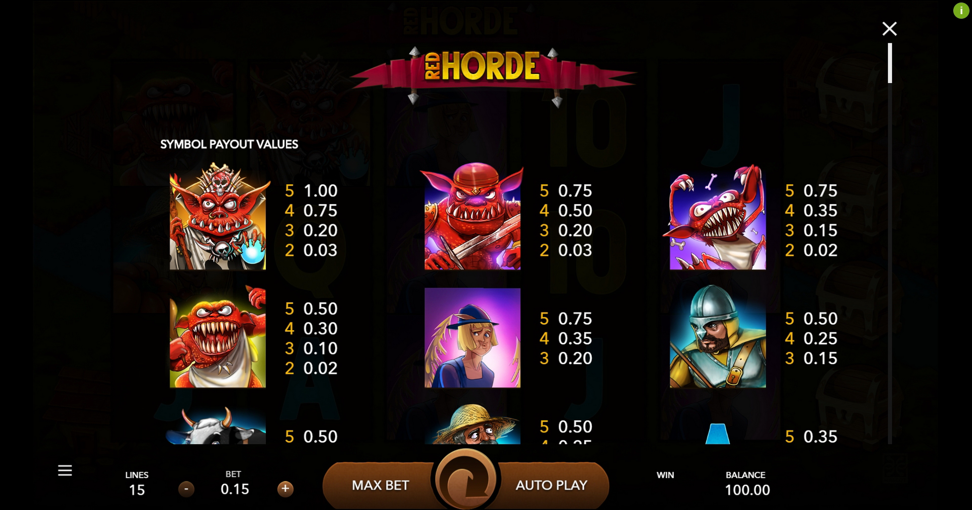 Info of Red Horde Slot Game by Mascot Gaming