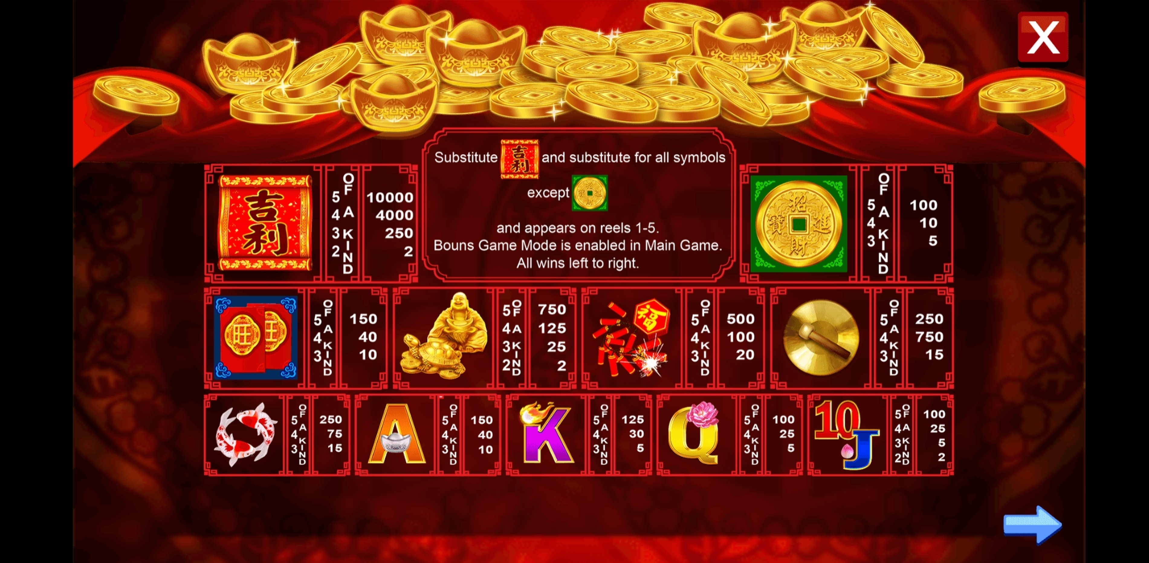 Info of Fortune Luck Slot Game by August Gaming