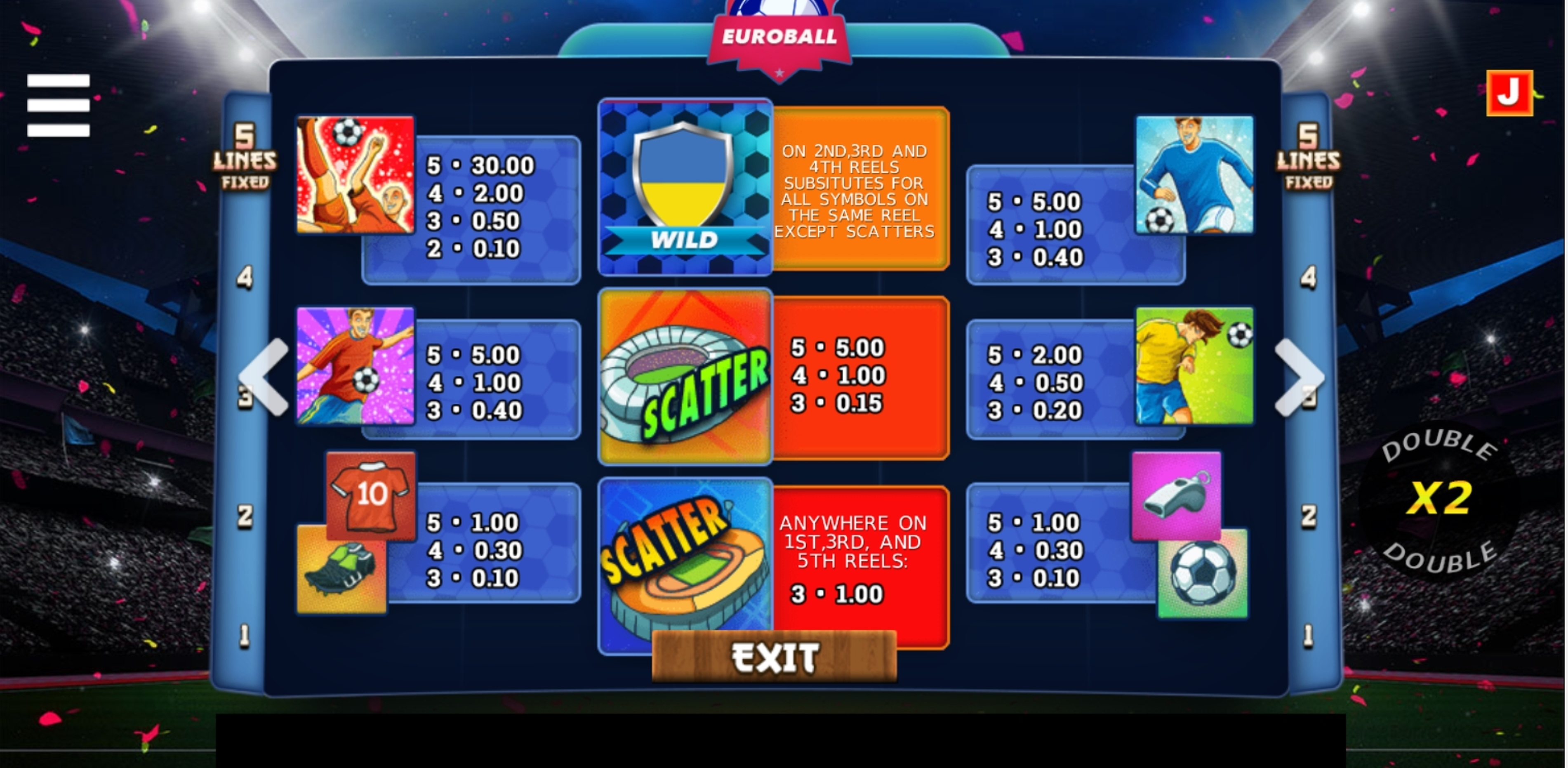 Info of Euroball Slot Game by Betsense