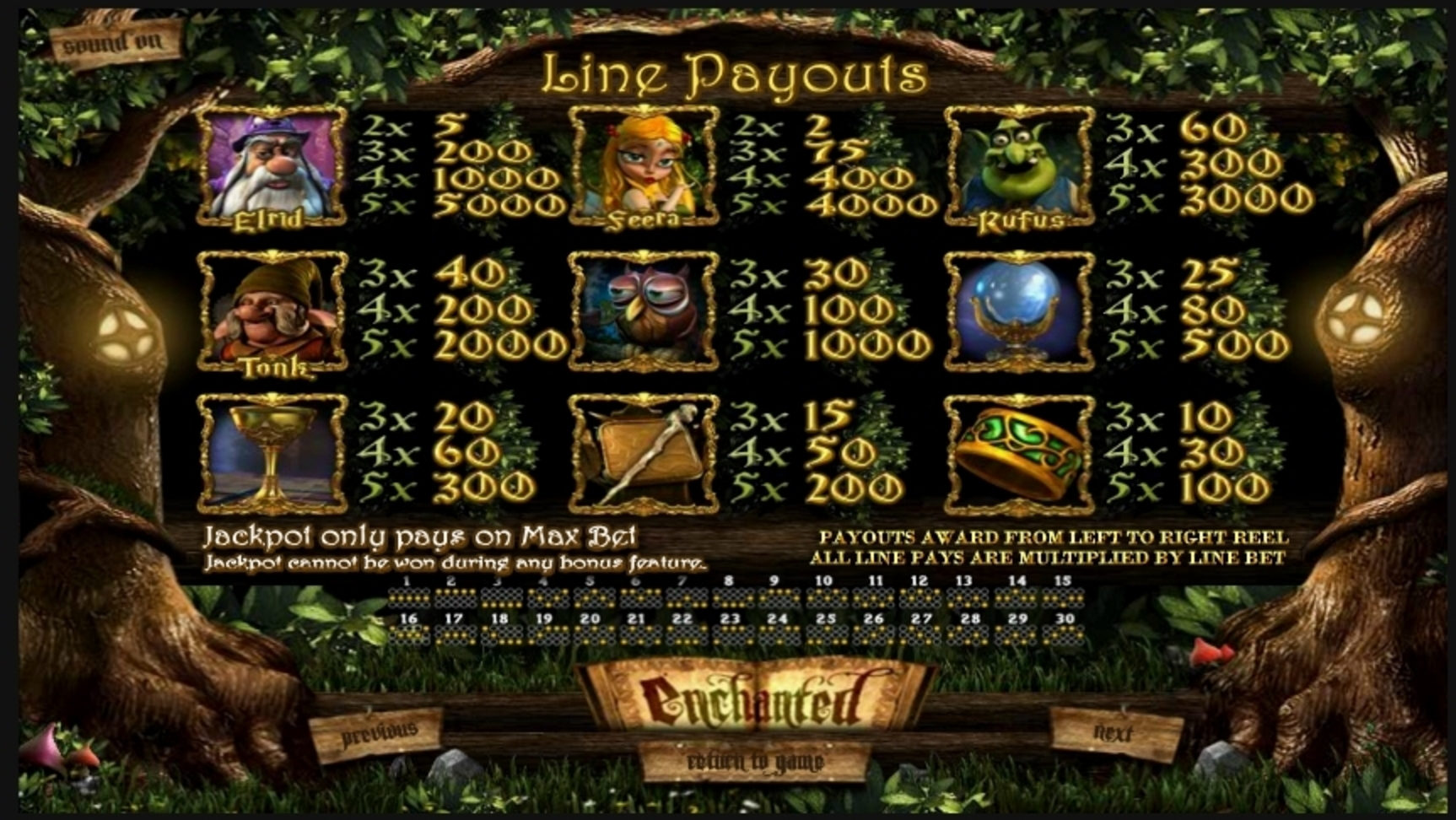 Info of Enchanted (Betsoft) Slot Game by Betsoft
