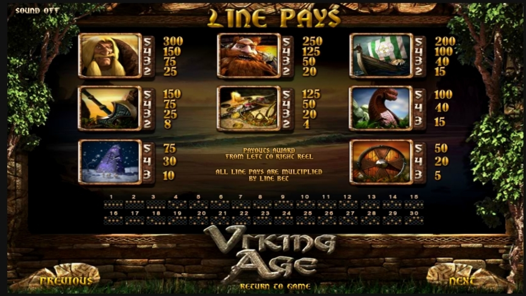 Info of Viking Age Slot Game by Betsoft