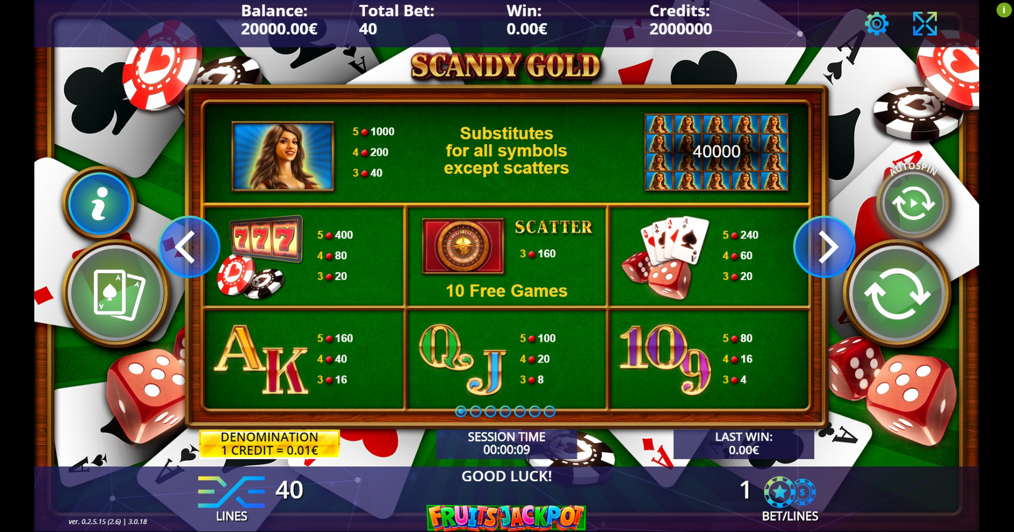 Info of Scandy Gold Fruits Jackpot Slot Game by DLV