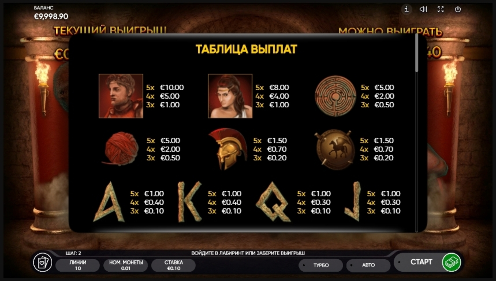 Info of Minotaurus Slot Game by Endorphina