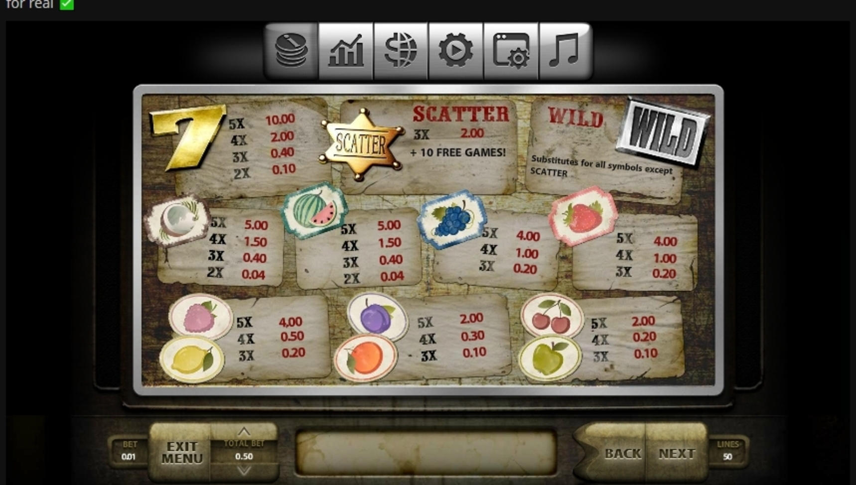 Info of Wild Fruits (Endorphina) Slot Game by Endorphina