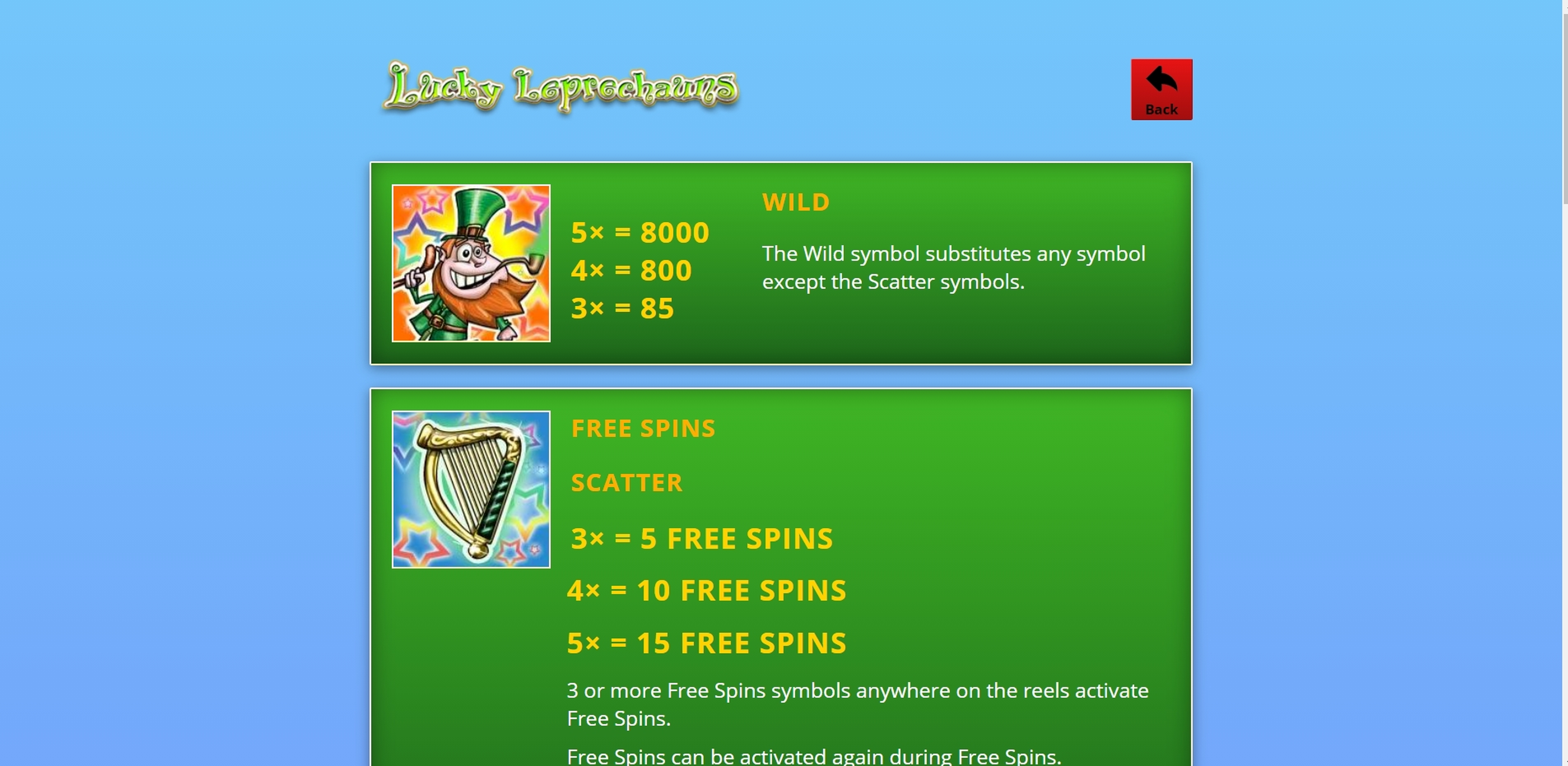 Info of Lucky Leprechauns Slot Game by Genii