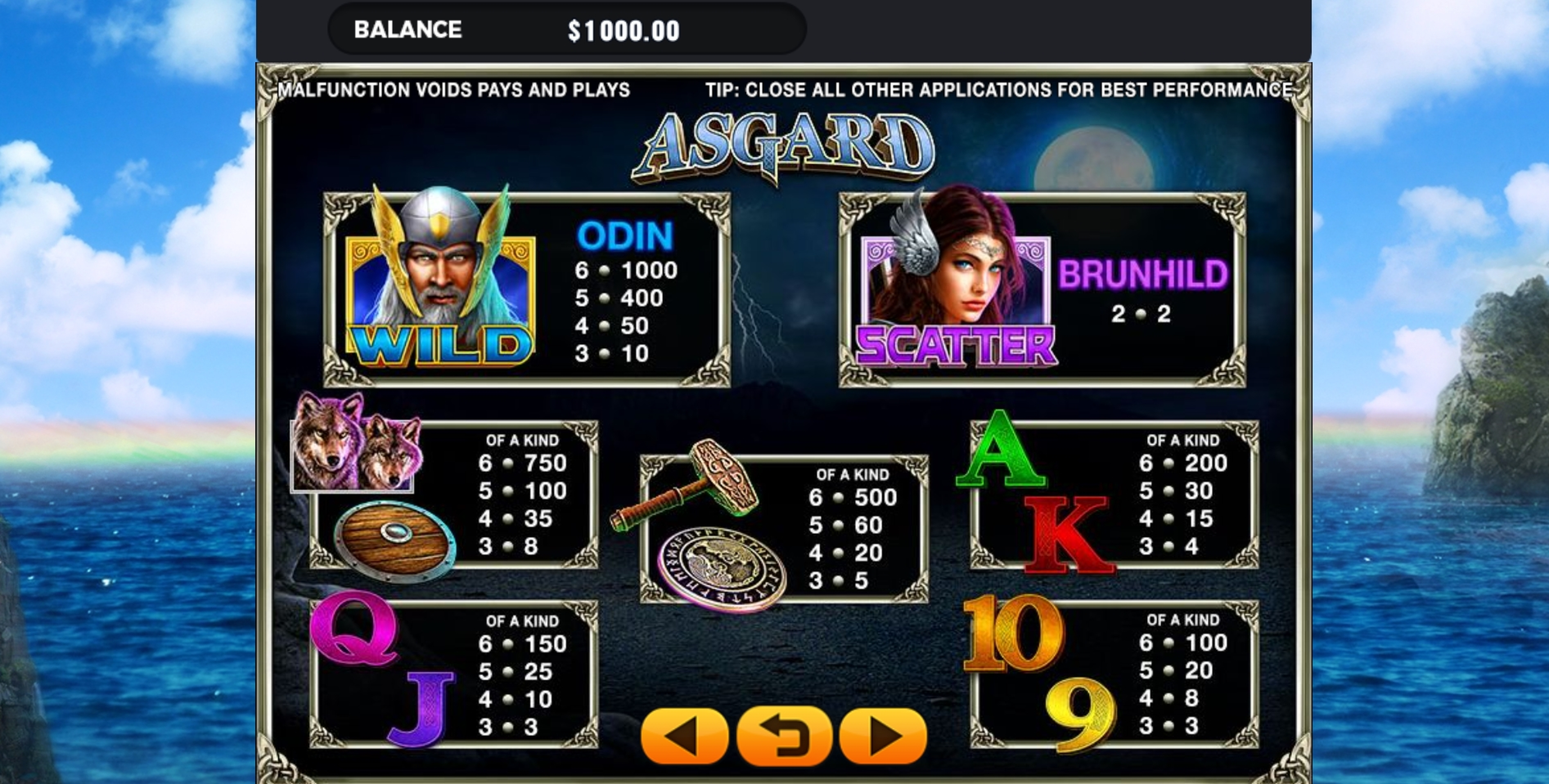 Info of Asgard (GMW) Slot Game by GMW