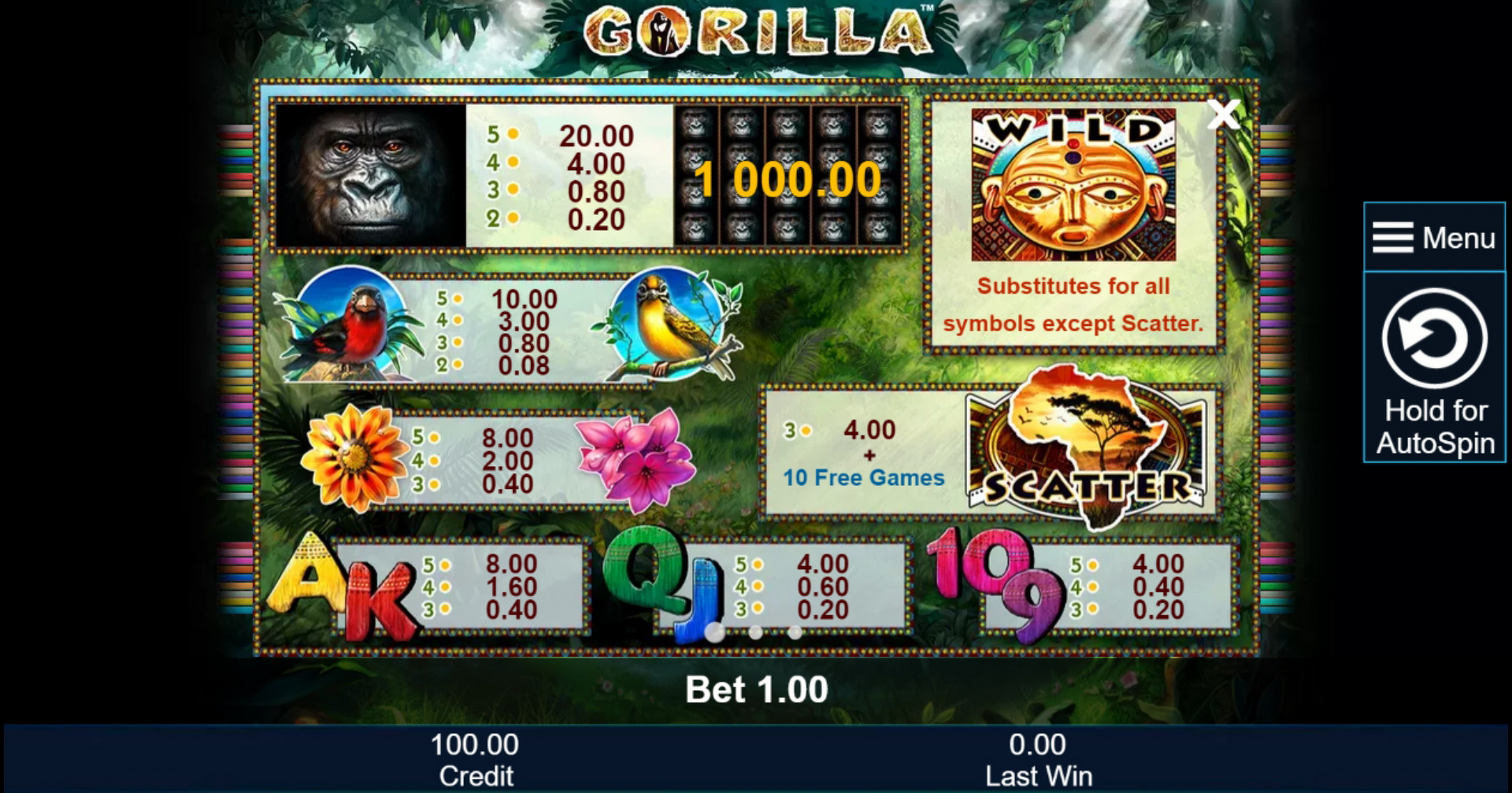 Info of Gorilla Slot Game by Greentube
