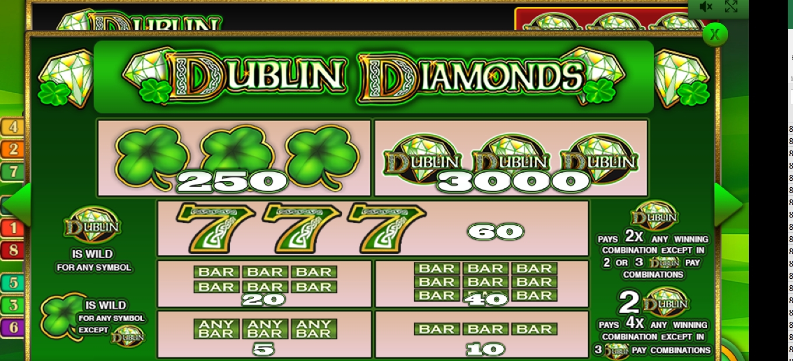Info of Dublin Diamonds Slot Game by IGT