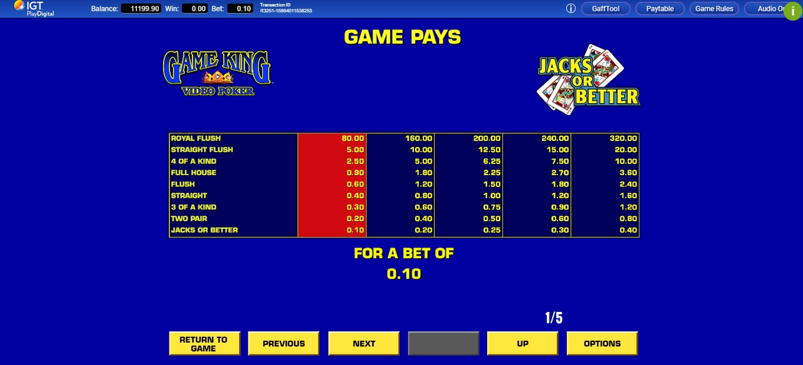 Info of Game King Video Poker Slot Game by IGT