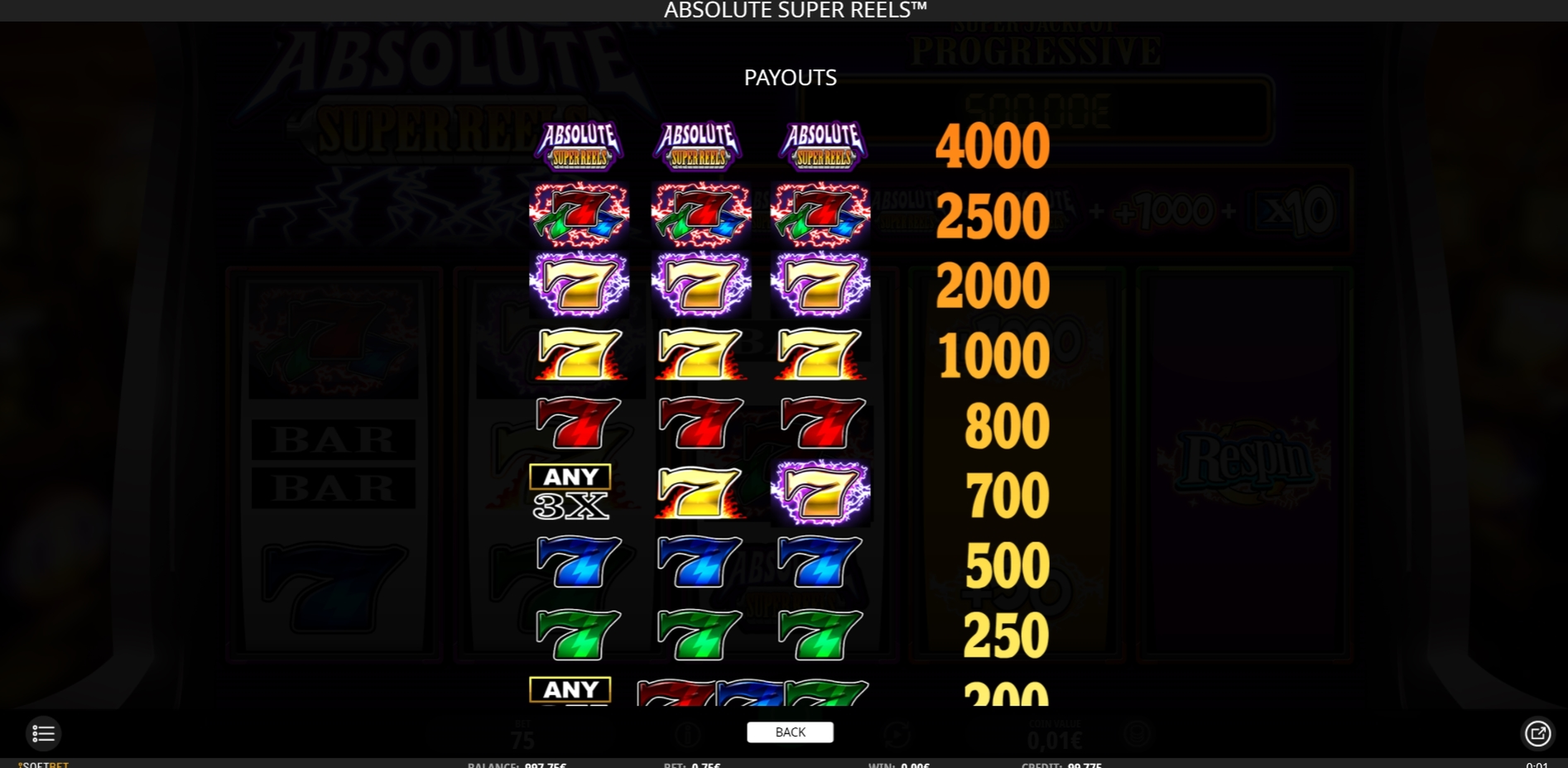 Info of Super Multitimes Progressive Slot Game by iSoftBet