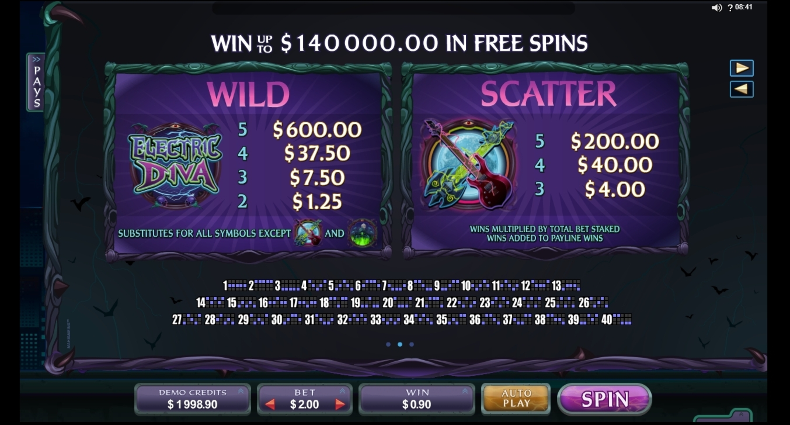Info of Electric Diva Slot Game by MahiGaming