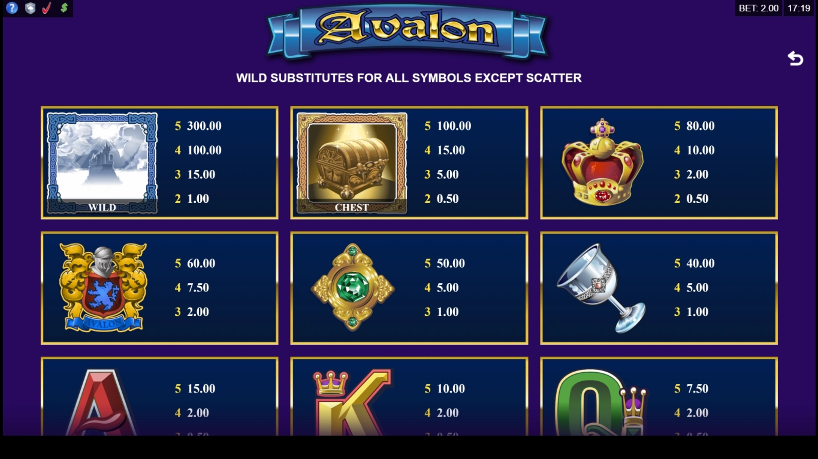 Info of Avalon Slot Game by Microgaming