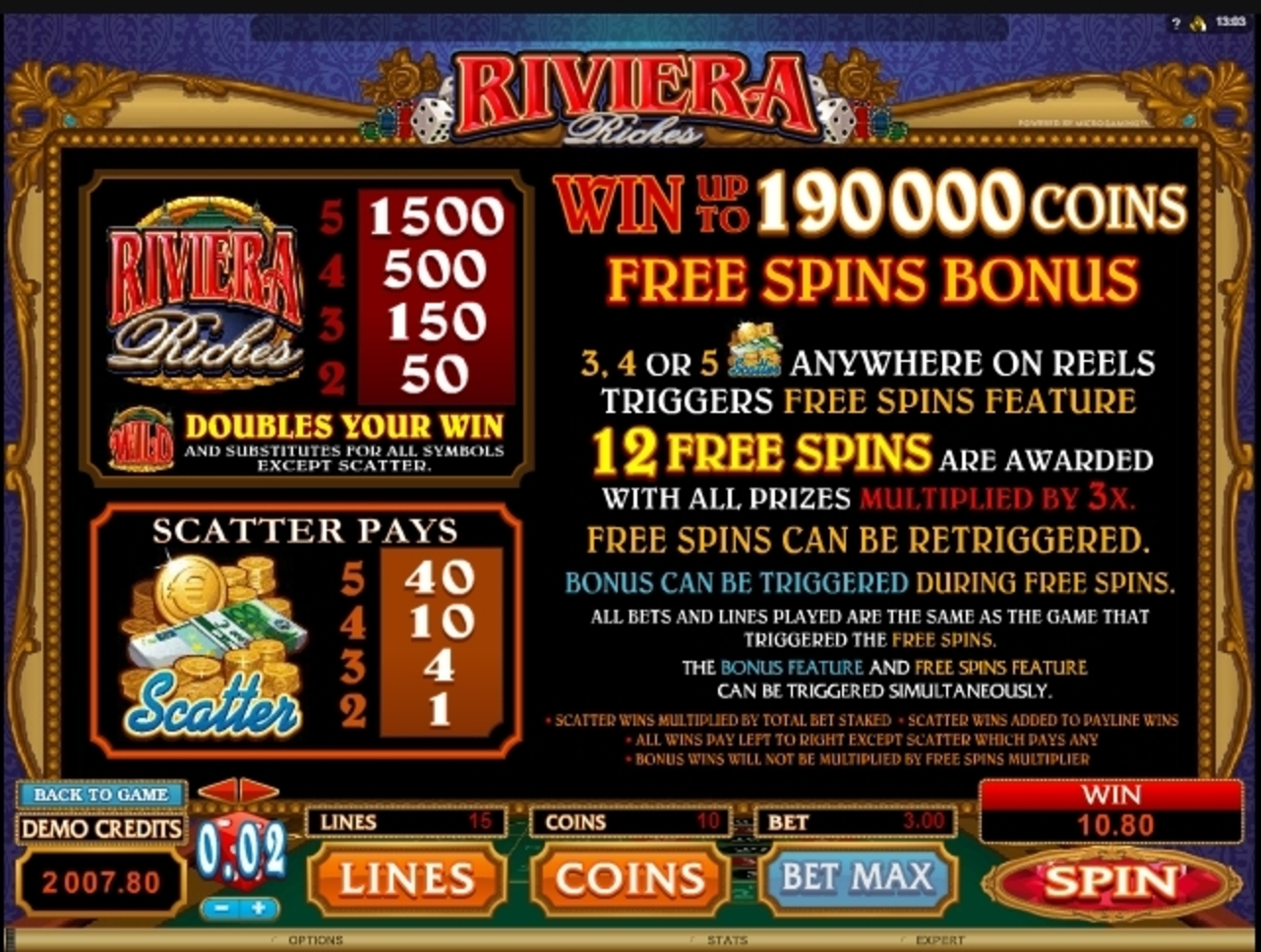 Info of Riviera Riches Slot Game by Microgaming