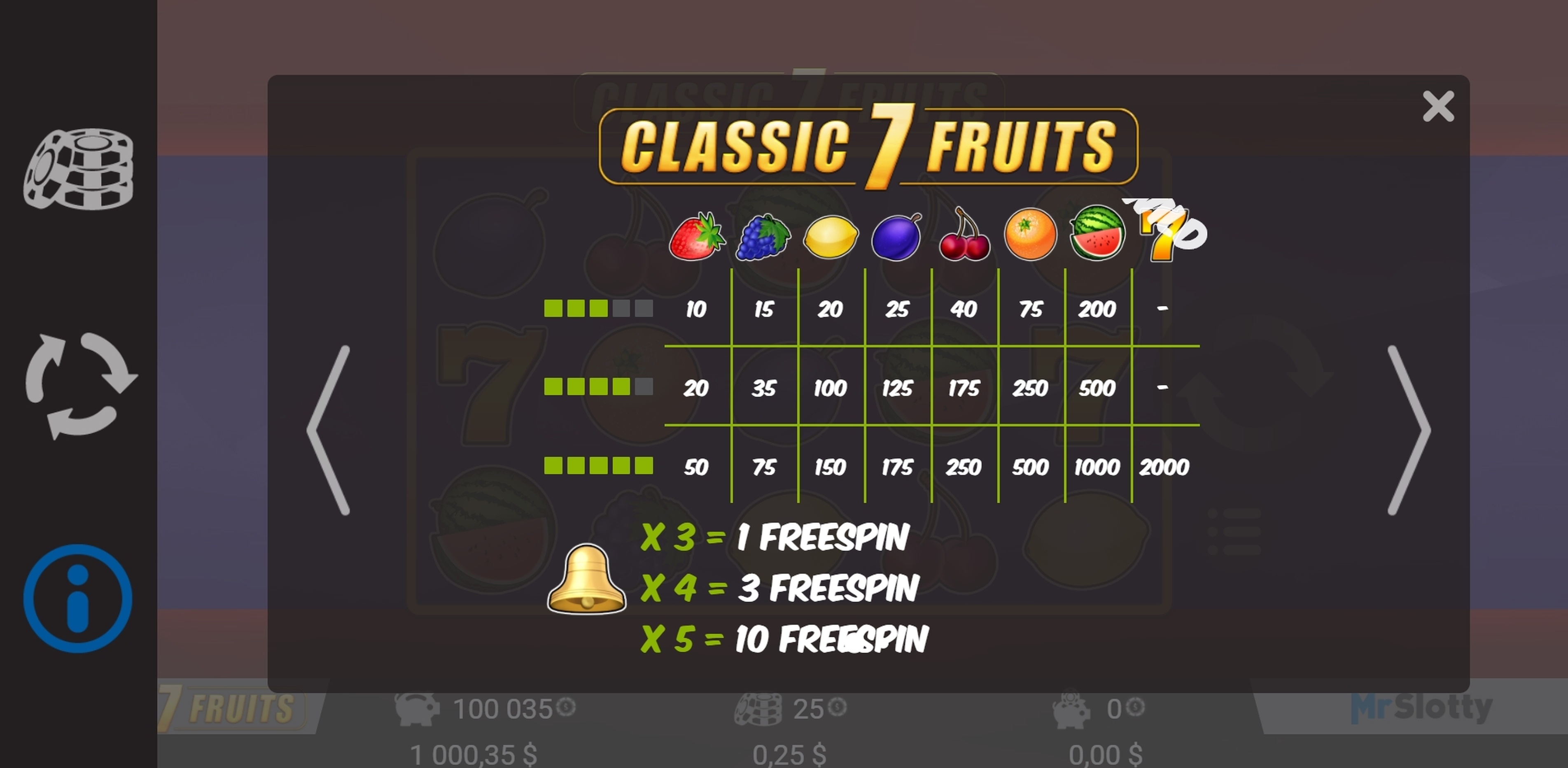 Info of Classic 7 Fruits Slot Game by Mr Slotty