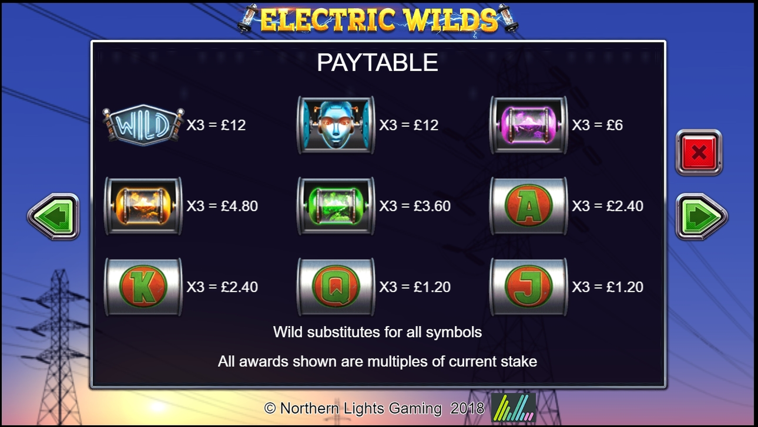 Info of Electric Wilds Slot Game by Northern Lights Gaming