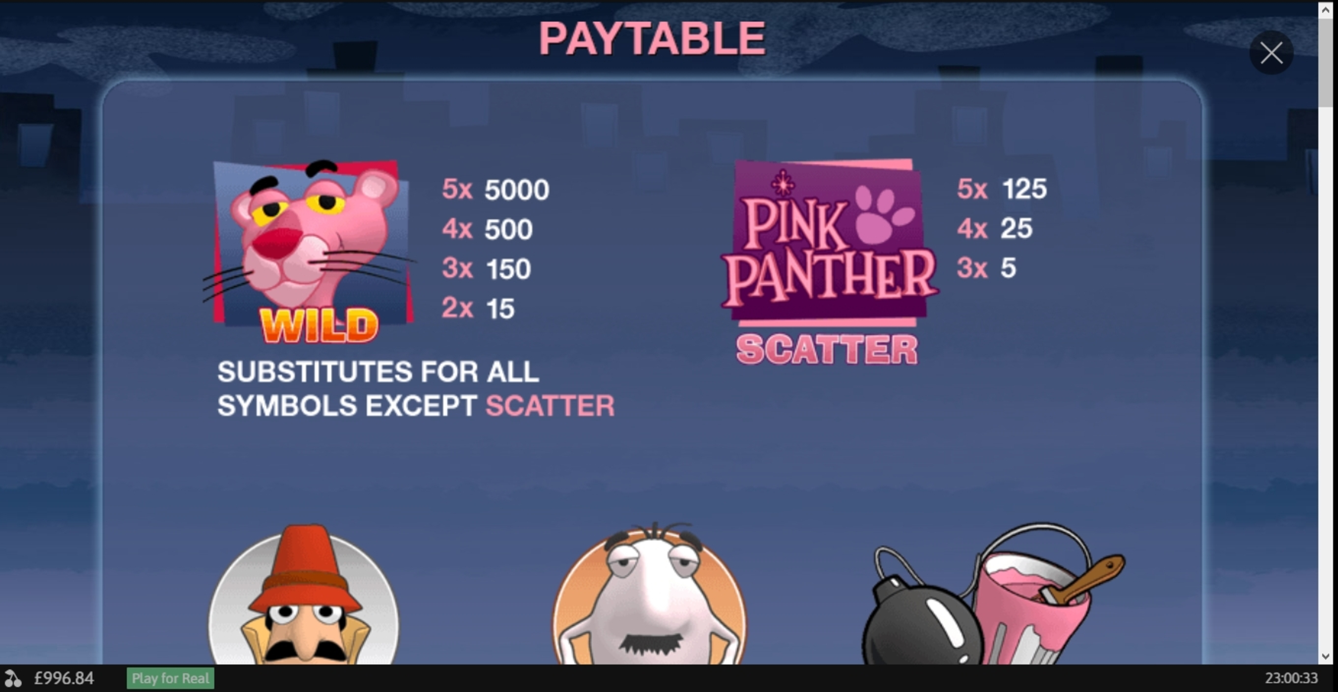 Info of Pink Panther Slot Game by Playtech
