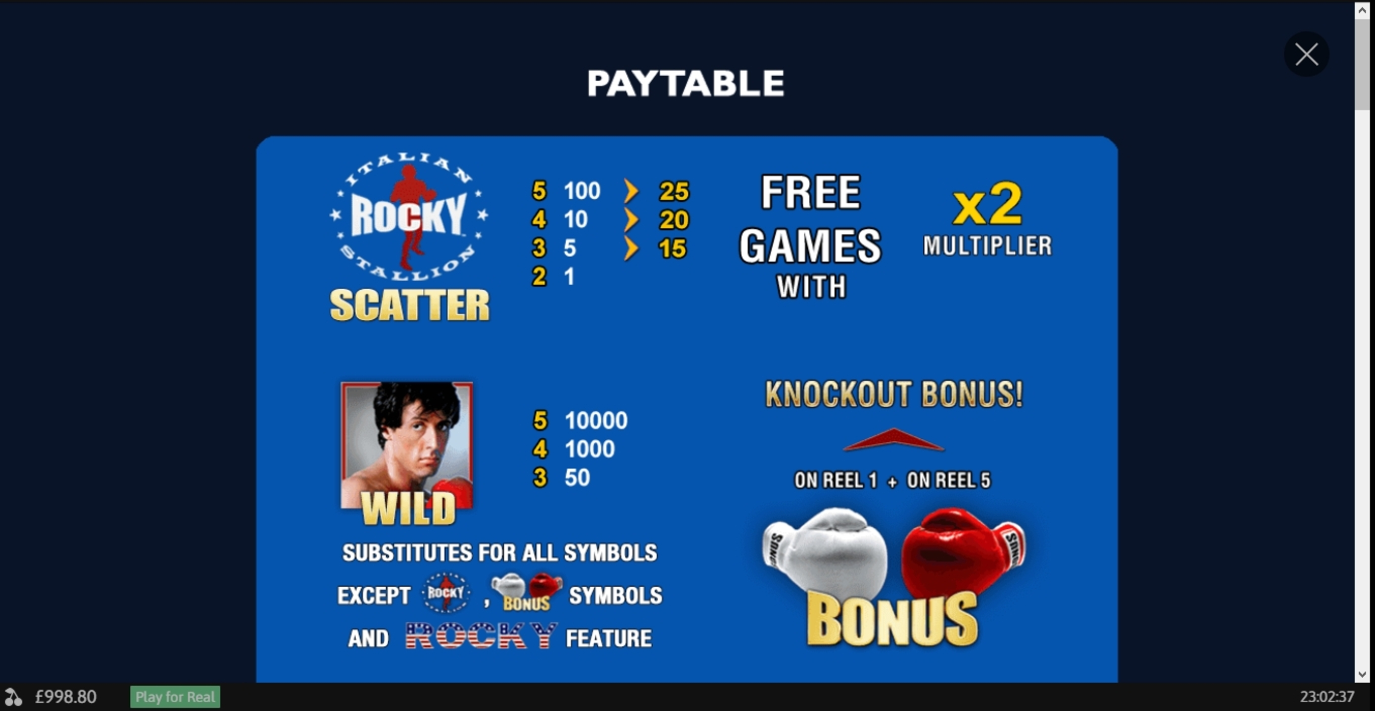 Info of Rocky Slot Game by Playtech