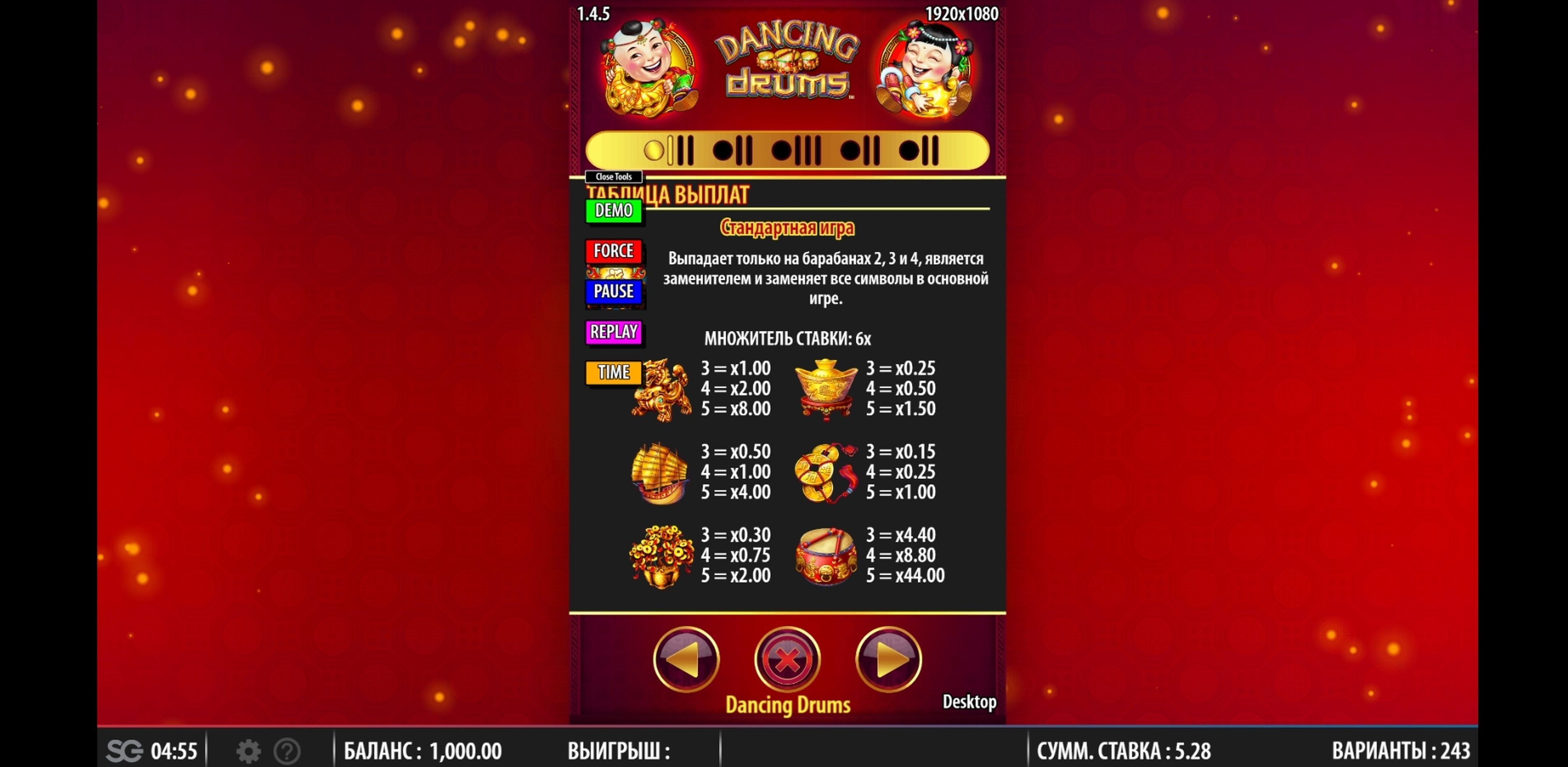 Info of Dancing Drums Slot Game by SG Interactive