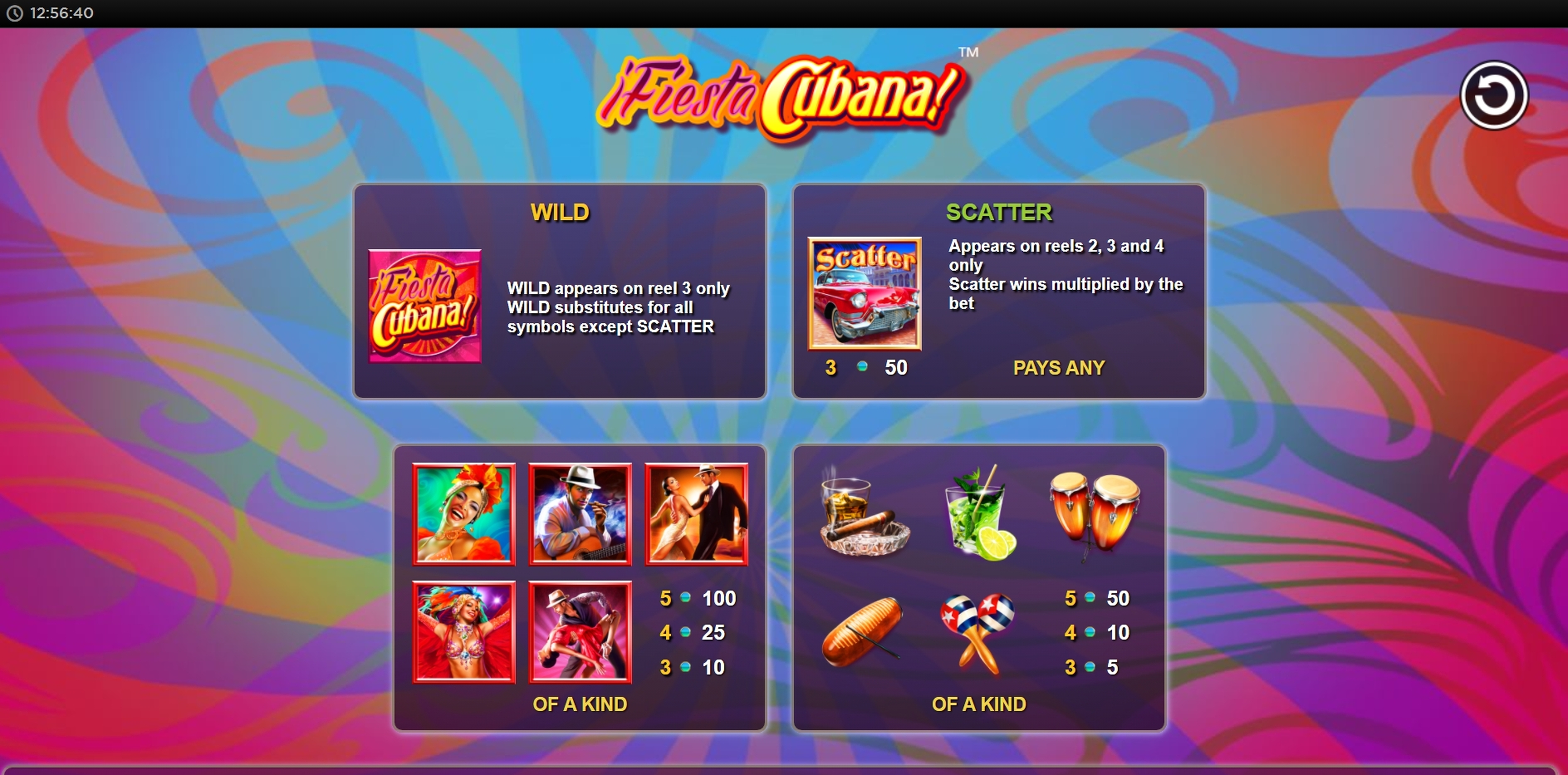 Info of Fiesta Cubana Slot Game by Side City